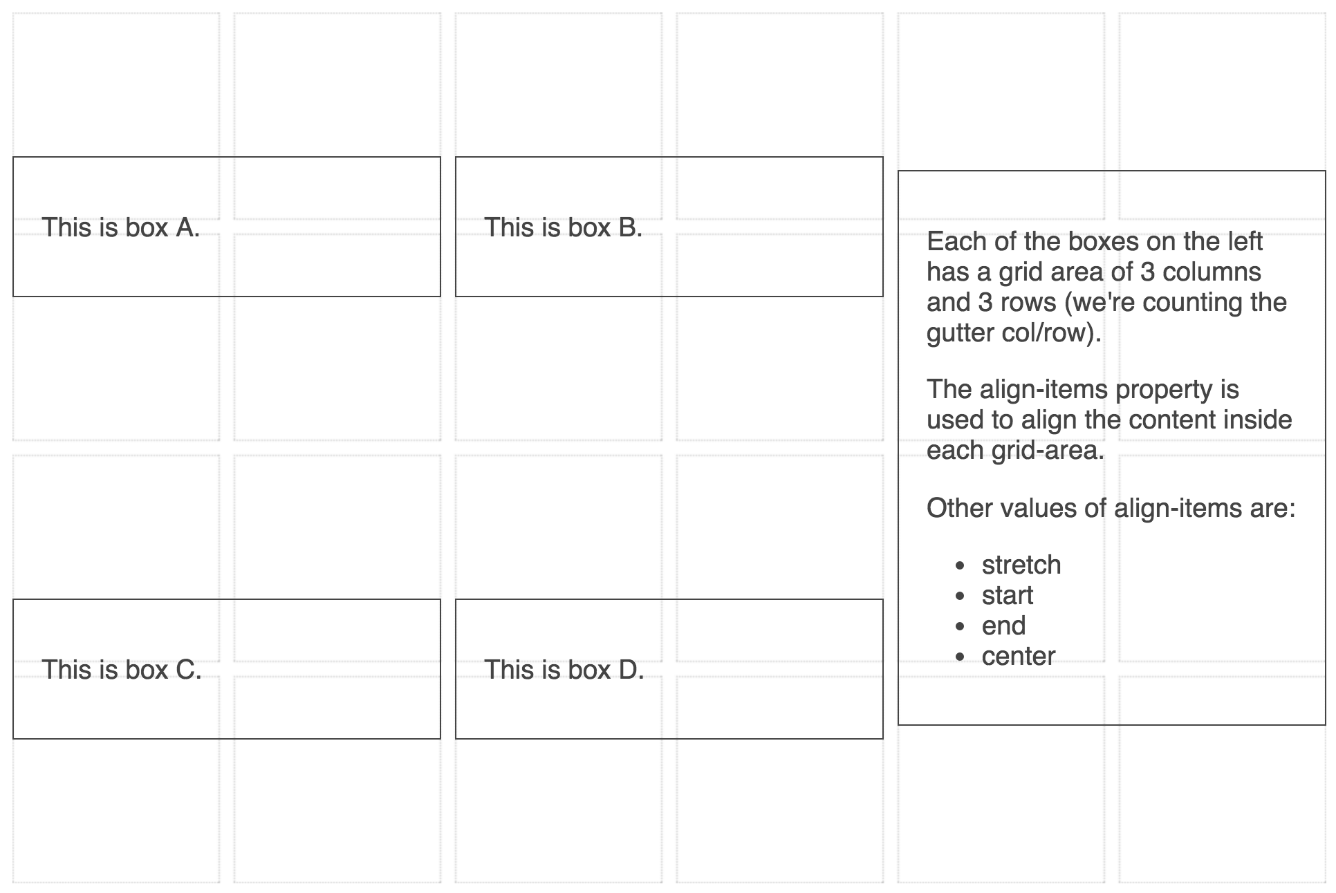 Grid by example usage examples of css grid layout box alignment align items falaconquin